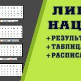 Азербайджан - Мальта. Прогноз на матч Лиги наций (14.10.2018).